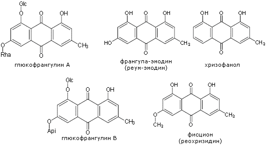 Химическое строение веществ коры крушины ломкой