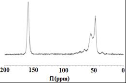 Спектры образцов отвержденной карбамидоформальдегидной смолы