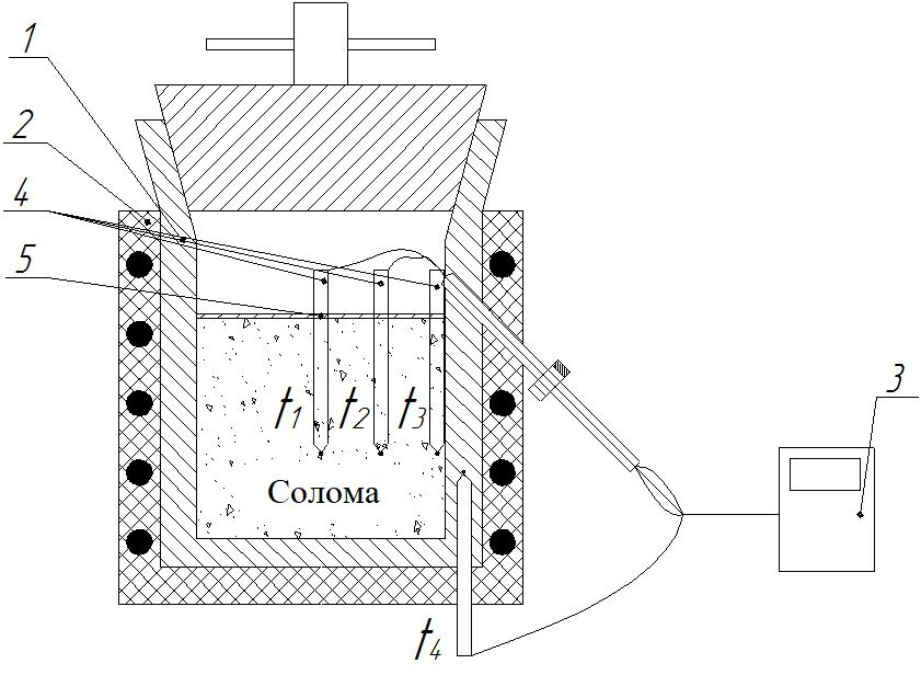 Лабораторная установка для исследования тепловой переработки